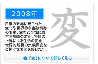2008年 今年の漢字