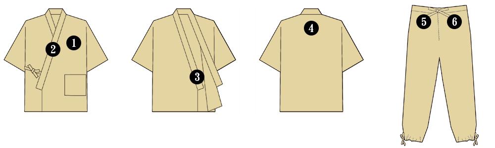 作務衣刺繍位置