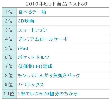 日経トレンディ 2010ヒット商品