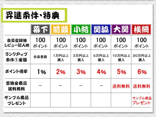 日本製の作務衣和粋庵会員番付制度