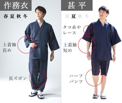 作務衣と甚平の違い 構造、着用シーズンの違い